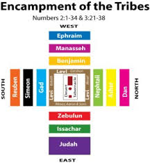 tribe of ephraim symbol